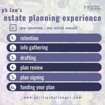 PB Law's Planning Experience